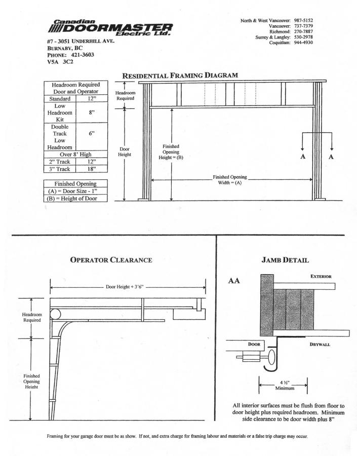 Framing Diagrams   Canadian Doormaster